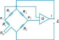 image of cta wire diagram