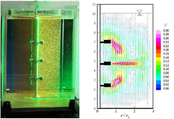 Image of Phase-Resolved PIV Measurements in a Stirred Tank